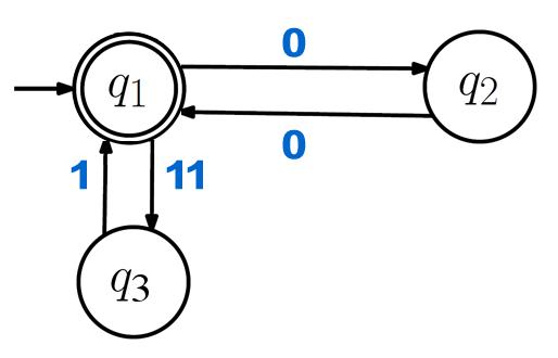 theoretische informatik  2  semester